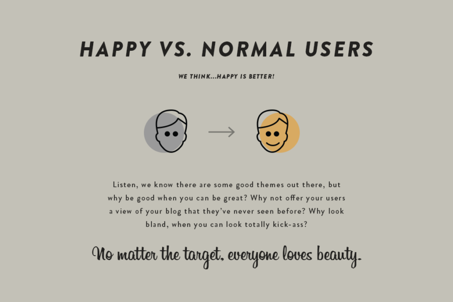 Happy vs Normal Users