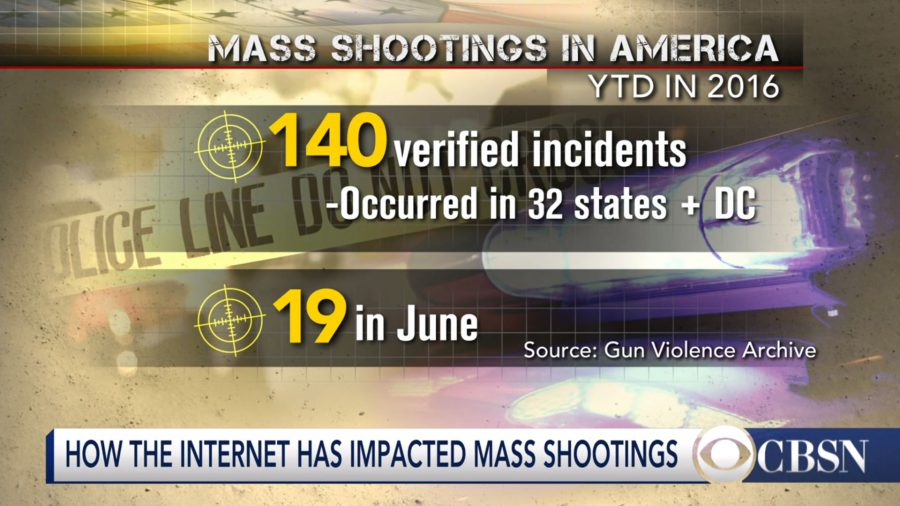"Shooters and Their Shootings Becoming More ""Normal"" Year After Year"